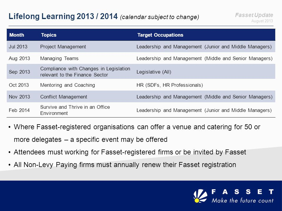 Fasset Update August 2013 Lifelong Learning 2013 / 2014 (calendar subject to change) MonthTopicsTarget Occupations Jul 2013Project ManagementLeadership and Management (Junior and Middle Managers) Aug 2013Managing TeamsLeadership and Management (Middle and Senior Managers) Sep 2013 Compliance with Changes in Legislation relevant to the Finance Sector Legislative (All) Oct 2013Mentoring and CoachingHR (SDFs, HR Professionals) Nov 2013Conflict ManagementLeadership and Management (Middle and Senior Managers) Feb 2014 Survive and Thrive in an Office Environment Leadership and Management (Junior and Middle Managers) Where Fasset-registered organisations can offer a venue and catering for 50 or more delegates – a specific event may be offered Attendees must working for Fasset-registered firms or be invited by Fasset All Non-Levy Paying firms must annually renew their Fasset registration