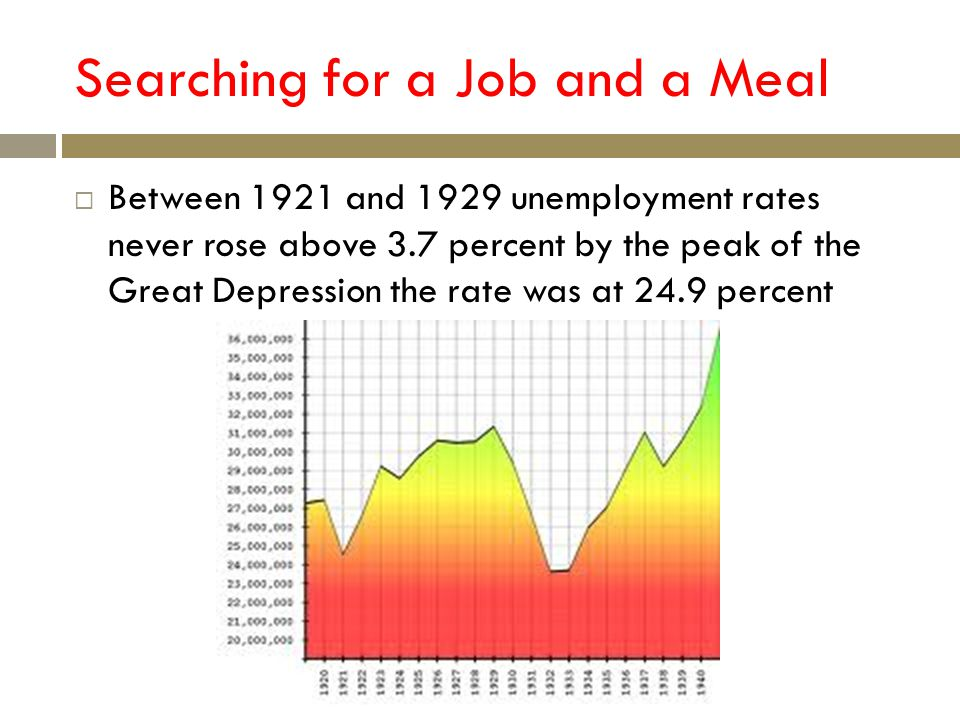 Searching for a Job and a Meal Between 1921 and 1929 unemployment rates never rose above 3.7 percent by the peak of the Great Depression the rate was at 24.9 percent
