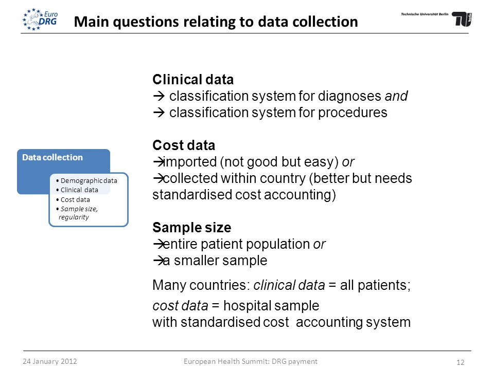 Main questions relating to data collection Clinical data classification system for diagnoses and classification system for procedures Cost data import