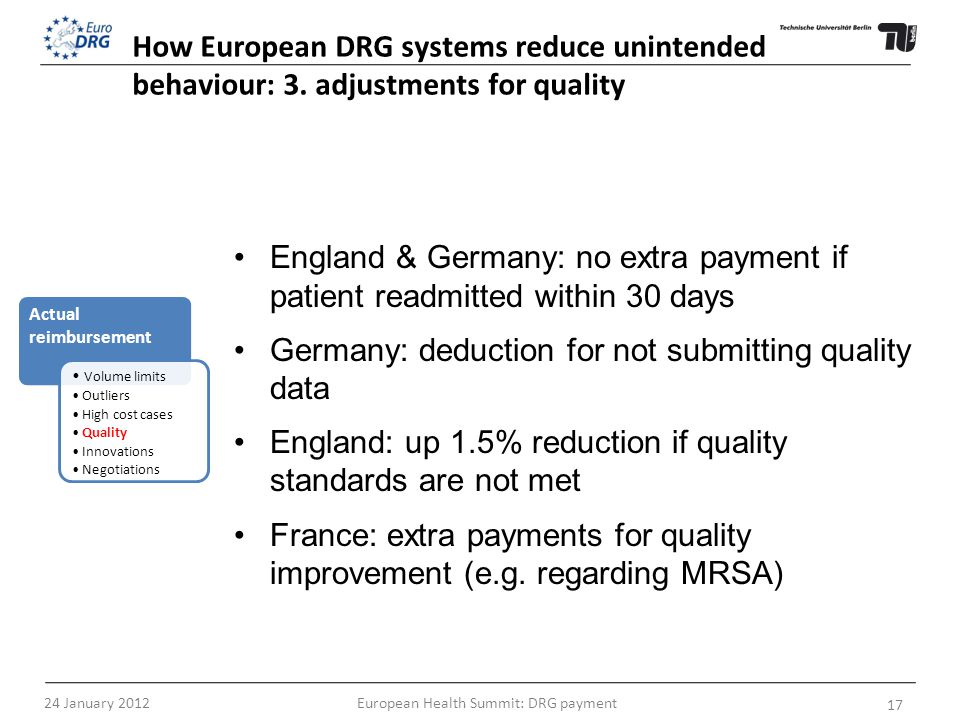 How European DRG systems reduce unintended behaviour: 3. adjustments for quality Actual reimbursement Volume limits Outliers High cost cases Quality I