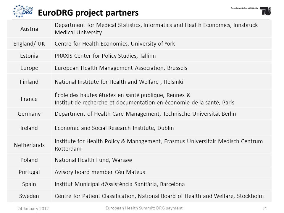 EuroDRG project partners Austria Department for Medical Statistics, Informatics and Health Economics, Innsbruck Medical University England/ UK Centre for Health Economics, University of York Estonia PRAXIS Center for Policy Studies Europe European Health Management Association Finland National Institute for Health and Welfare France École des hautes études en santé publique, Institut de recherche et documentation en économie de la santé Germany Department of Health Care Management, Technische Universität Berlin Ireland Economic and Social Research Institute Netherlan ds Institute for Health Policy & Management, Erasmus Universitair Medisch Centrum Rotterdam PolandNational Health Fund Spain Institut Municipal dAssistència Sanitària Sweden The Centre for Patient Classification, National Board of Health and Welfare Austria Department for Medical Statistics, Informatics and Health Economics, Innsbruck Medical University England/ UKCentre for Health Economics, University of York EstoniaPRAXIS Center for Policy Studies, Tallinn EuropeEuropean Health Management Association, Brussels FinlandNational Institute for Health and Welfare, Helsinki France École des hautes études en santé publique, Rennes & Institut de recherche et documentation en économie de la santé, Paris GermanyDepartment of Health Care Management, Technische Universität Berlin IrelandEconomic and Social Research Institute, Dublin Netherlands Institute for Health Policy & Management, Erasmus Universitair Medisch Centrum Rotterdam PolandNational Health Fund, Warsaw PortugalAvisory board member Céu Mateus SpainInstitut Municipal dAssistència Sanitària, Barcelona SwedenCentre for Patient Classification, National Board of Health and Welfare, Stockholm 24 January 201221 European Health Summit: DRG payment
