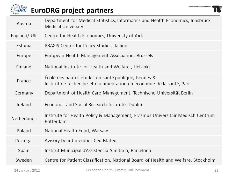 EuroDRG project partners Austria Department for Medical Statistics, Informatics and Health Economics, Innsbruck Medical University England/ UK Centre