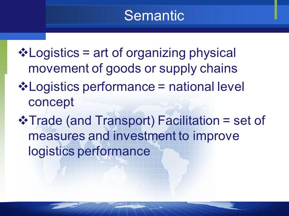 Logistics Performance How do you connect to international logistics networks.