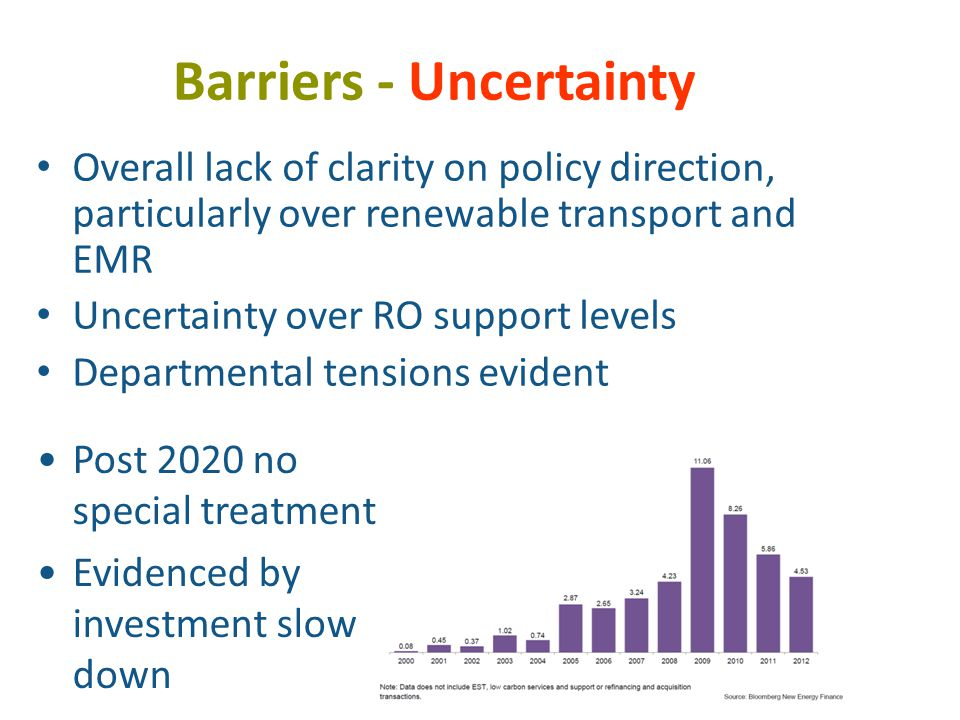 Barriers - Uncertainty Overall lack of clarity on policy direction, particularly over renewable transport and EMR Uncertainty over RO support levels Departmental tensions evident Post 2020 no special treatment Evidenced by investment slow down