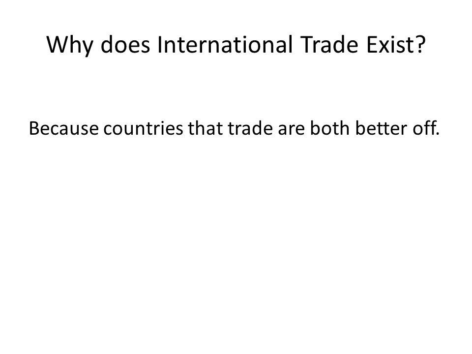 2.Import Quotas….