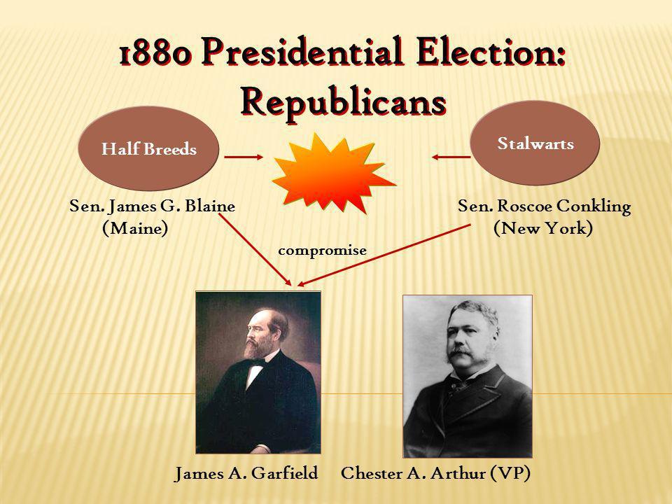 1880 Presidential Election: Republicans Half Breeds Stalwarts Sen. James G. Blaine Sen. Roscoe Conkling (Maine) (New York) James A. Garfield Chester A