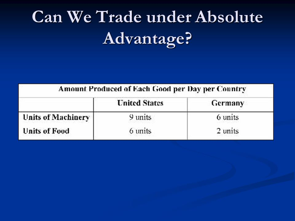 Can We Trade under Absolute Advantage?