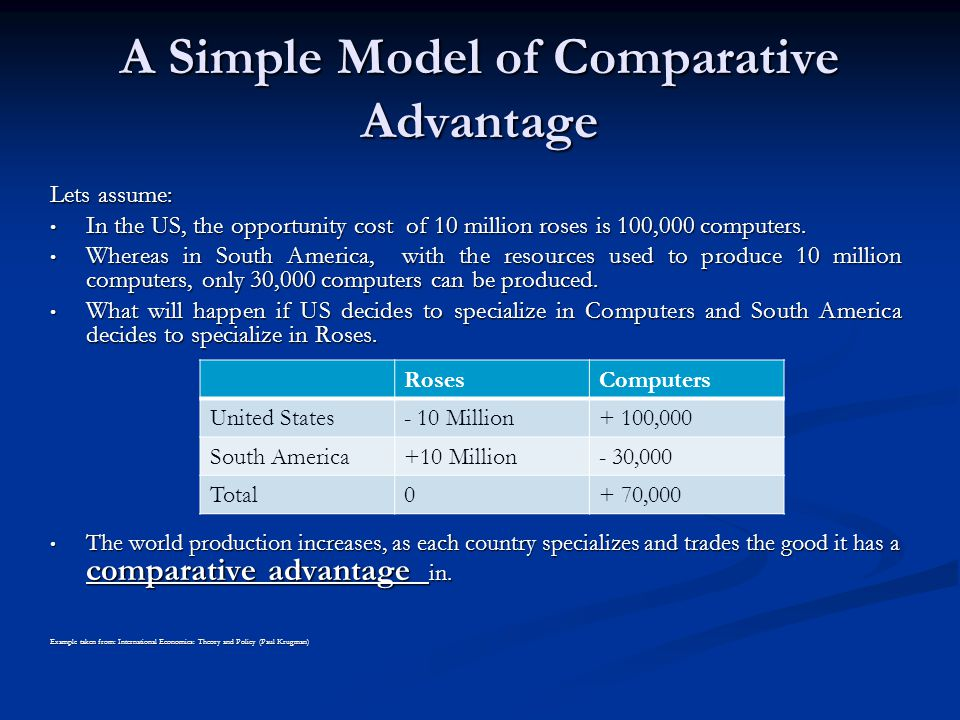 A Simple Model of Comparative Advantage Lets assume: In the US, the opportunity cost of 10 million roses is 100,000 computers.