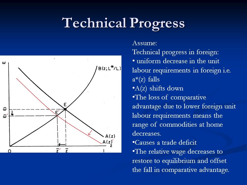 Technical Progress Assume: Technical progress in foreign: uniform decrease in the unit labour requirements in foreign i.e.