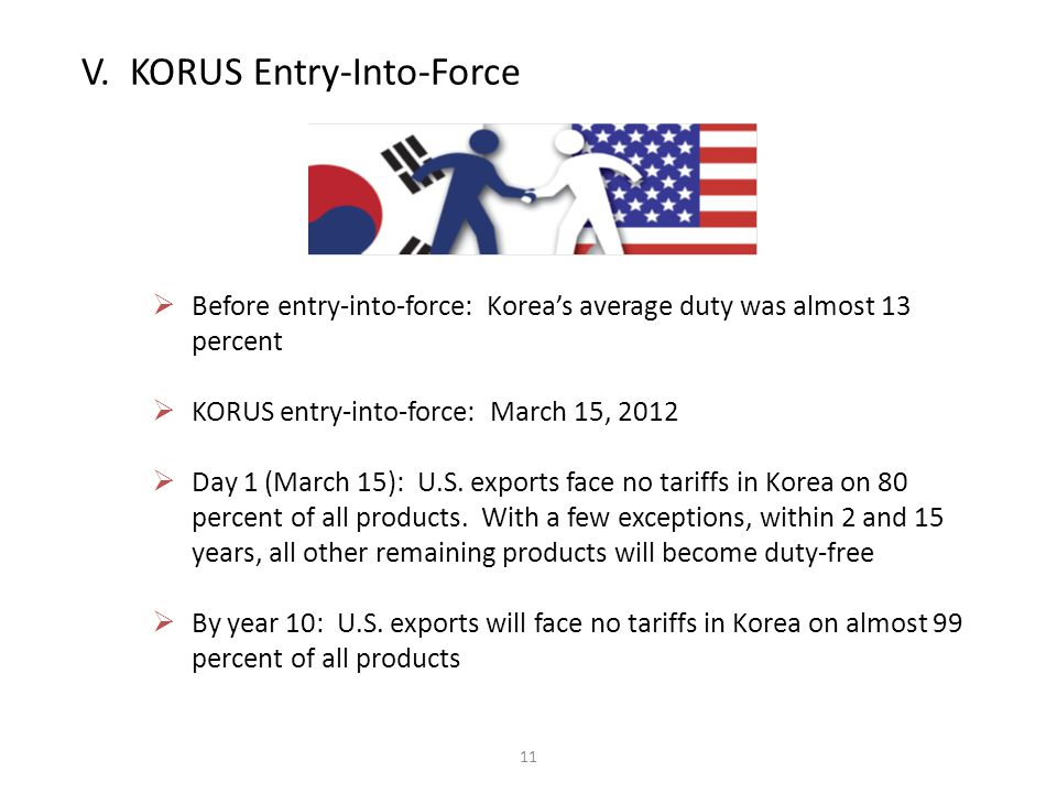 11 V. KORUS Entry-Into-Force Before entry-into-force: Koreas average duty was almost 13 percent KORUS entry-into-force: March 15, 2012 Day 1 (March 15