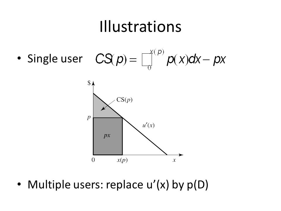 Illustrations Single user Multiple users: replace u(x) by p(D)