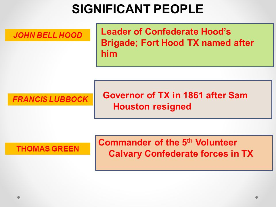 SIGNIFICANT PEOPLE Leader of Confederate Hoods Brigade; Fort Hood TX named after him Governor of TX in 1861 after Sam Houston resigned Commander of the 5 th Volunteer Calvary Confederate forces in TX JOHN BELL HOOD FRANCIS LUBBOCK THOMAS GREEN