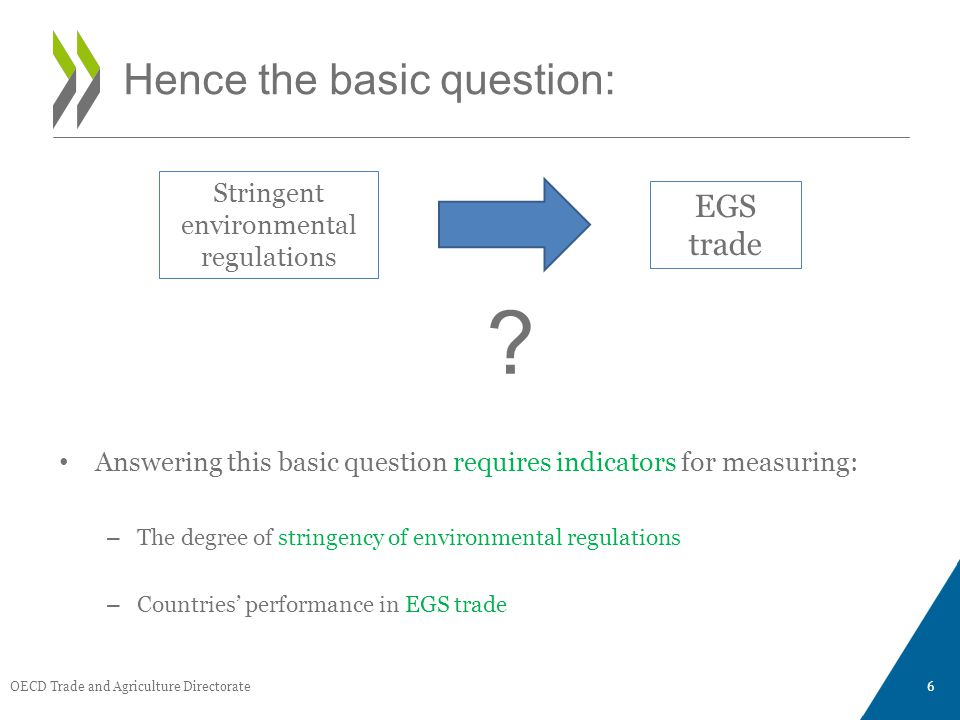 Answering this basic question requires indicators for measuring: – The degree of stringency of environmental regulations – Countries performance in EG