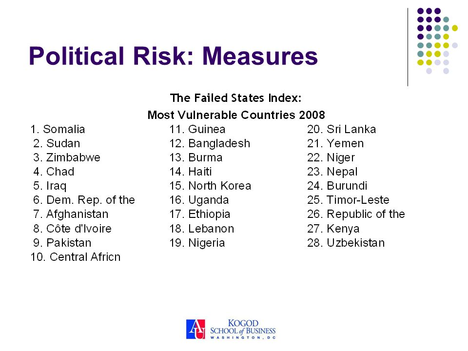 Political Risk: Measures
