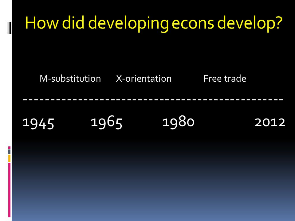 How did developing econs develop? M-substitution X-orientation Free trade ------------------------------------------------ 1945 1965 1980 2012
