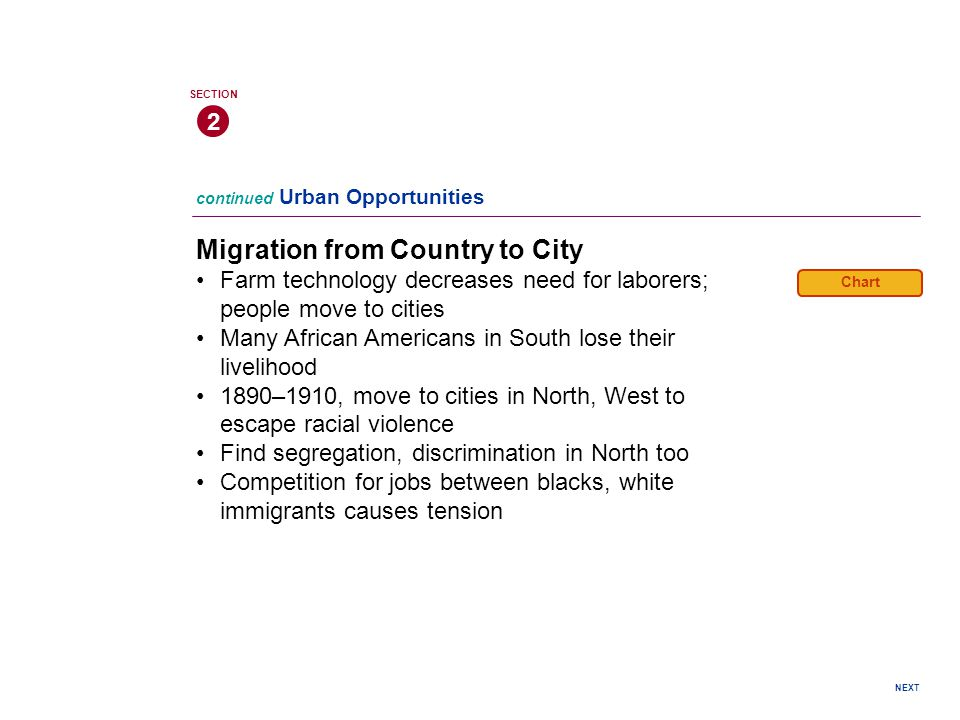 continued Urban Opportunities Migration from Country to City Farm technology decreases need for laborers; people move to cities Many African Americans