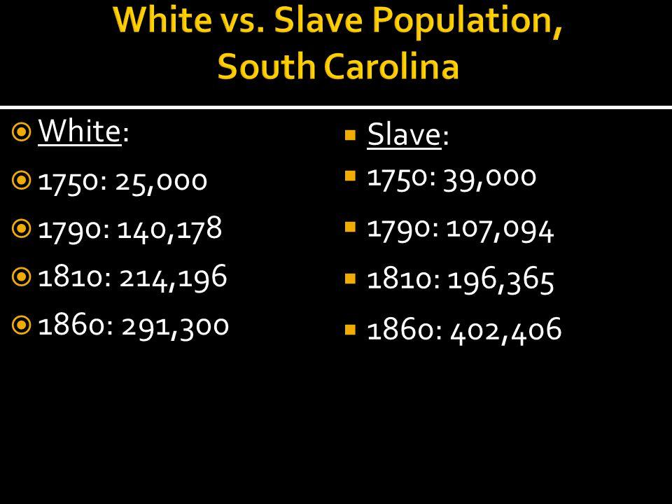 Slave: 1750: 39,000 1790: 107,094 1810: 196,365 1860: 402,406 White: 1750: 25,000 1790: 140,178 1810: 214,196 1860: 291,300