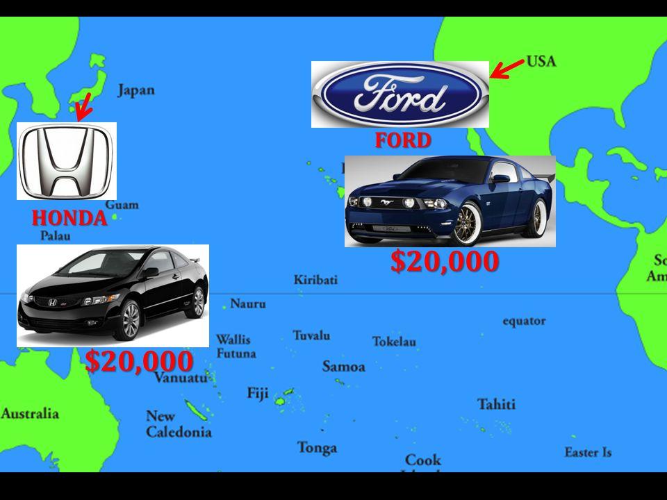 HONDA $20,000 FORD $20,000