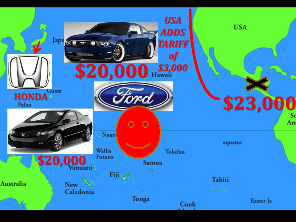 HONDA $20,000 USA ADDS TARIFF of $3,000 $23,000 $20,000
