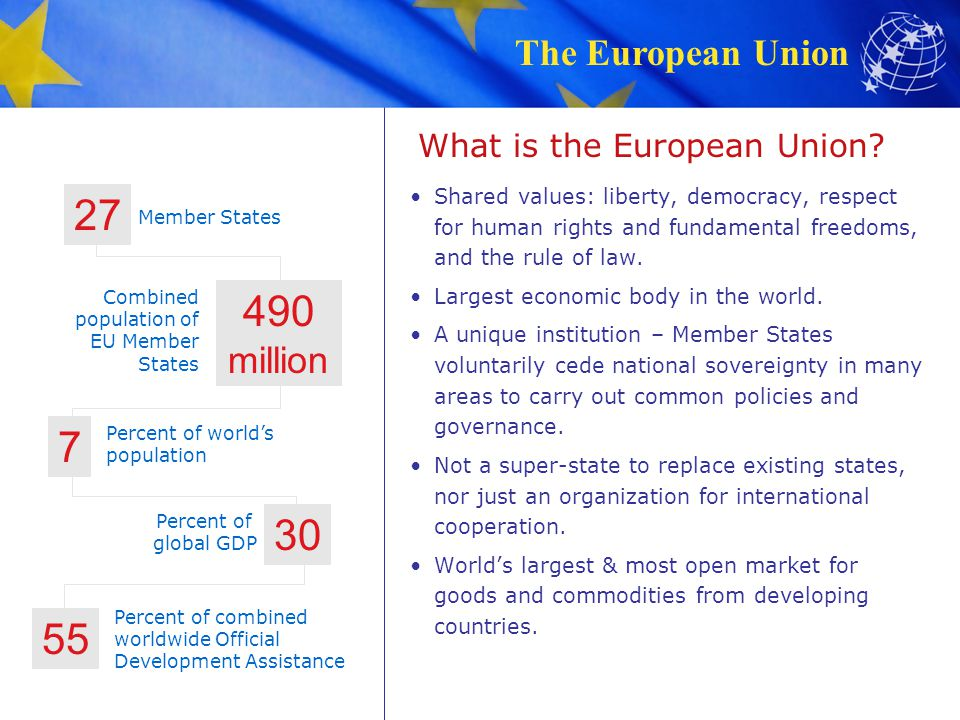 The European Union Regional Integration (Theory) From Free Trade Area: the elimination of tariffs for goods and services within region (NAFTA) via Customs Union: an FTA with a common external tariff (EEC) to Single Market/Economic Union: eliminating all tariff and non-tariff barriers Freedom of goods, services, labor and capital Harmonization of regulation May also have common currency (euro)