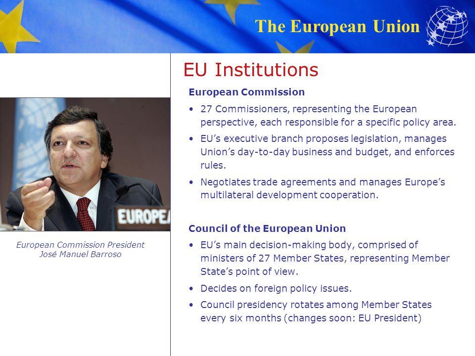 The European Union EU Institutions European Parliament Voice of European citizens – members elected across EU for 5-year terms.