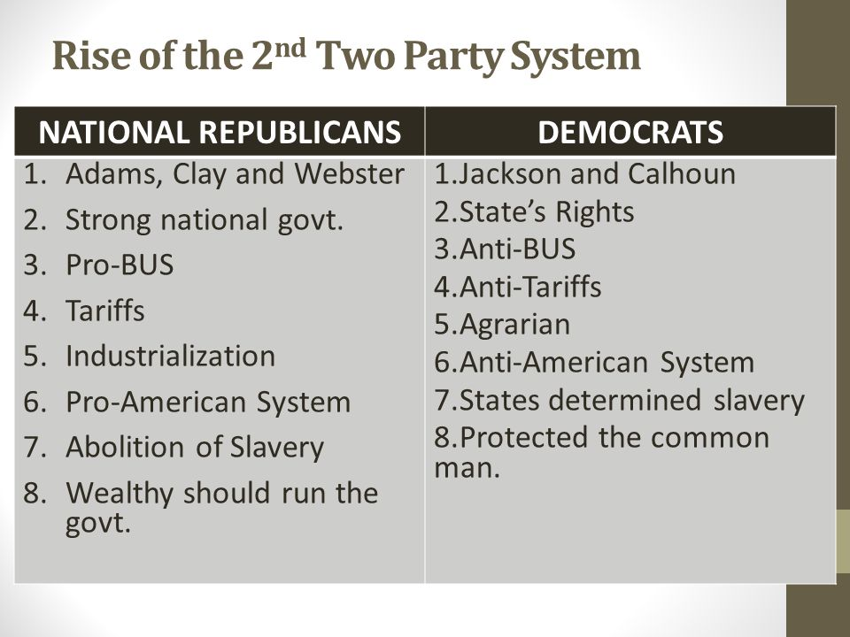 Rise of the 2 nd Two Party System NATIONAL REPUBLICANSDEMOCRATS 1.Adams, Clay and Webster 2.Strong national govt. 3.Pro-BUS 4.Tariffs 5.Industrializat
