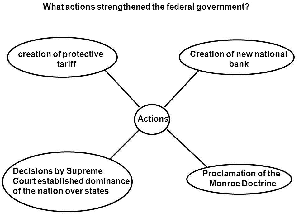 Actions What actions strengthened the federal government.