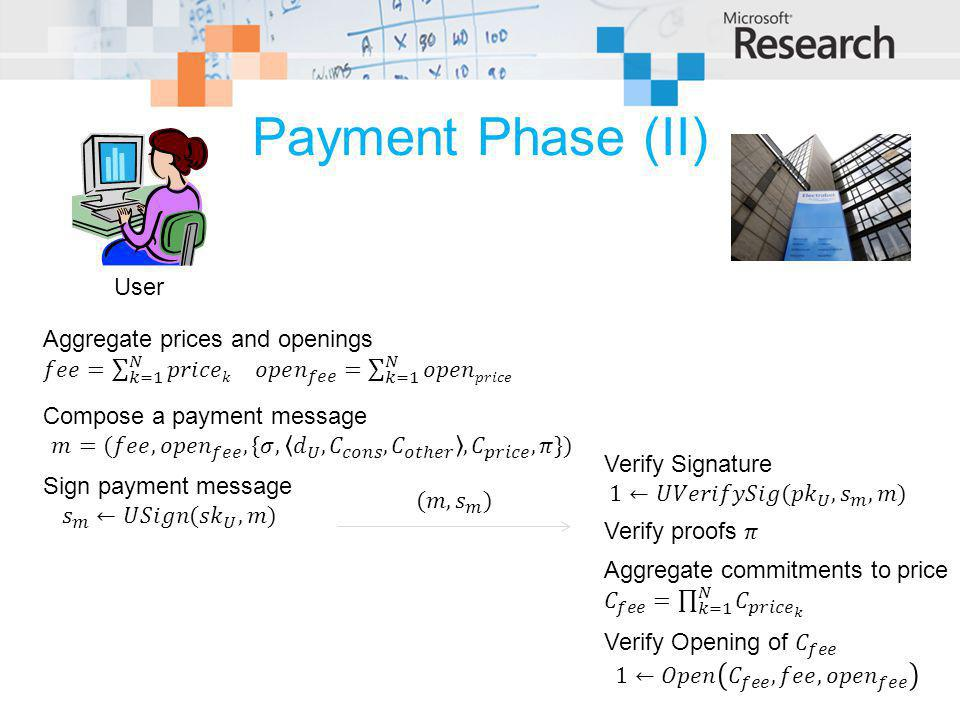 Payment Phase (II) User