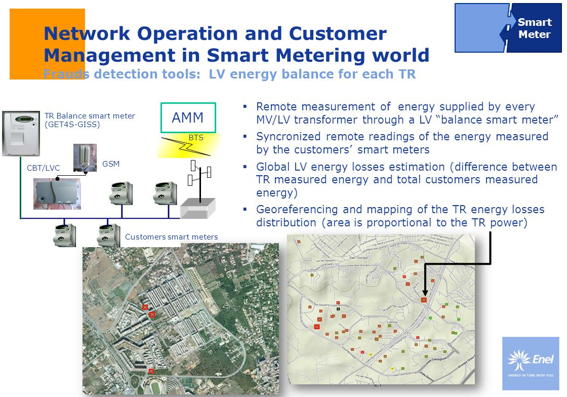 DateTitle of presentation Use: Insert classification 21 Network Operation and Customer Management in Smart Metering world Frauds detection tools: LV e
