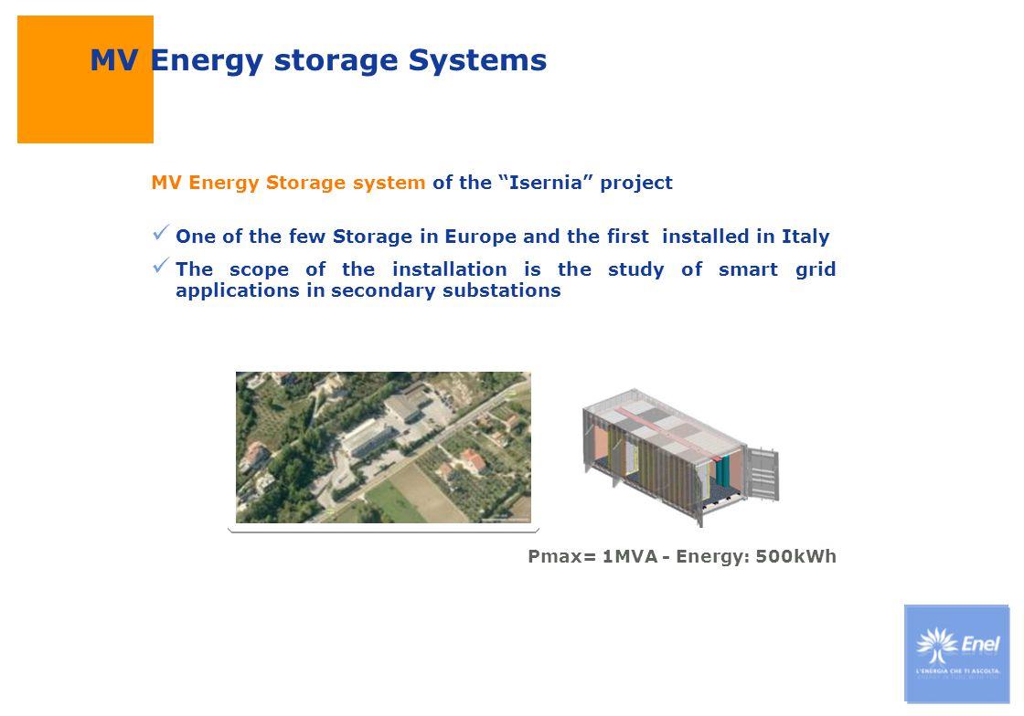 DateTitle of presentation Use: Insert classification MV Energy storage Systems Pmax= 1MVA - Energy: 500kWh MV Energy Storage system of the Isernia pro