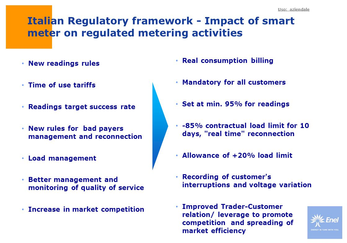 DateTitle of presentation Use: Insert classification Italian market context and Smart Meter Regulation The roadmap to smart networks and operational excellence Envisaging the future Infrastructure Agenda