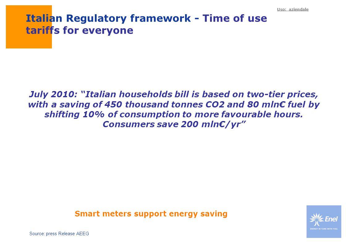 DateTitle of presentation Use: Insert classification Italian Regulatory framework - Time of use tariffs for everyone July 2010: Italian households bil