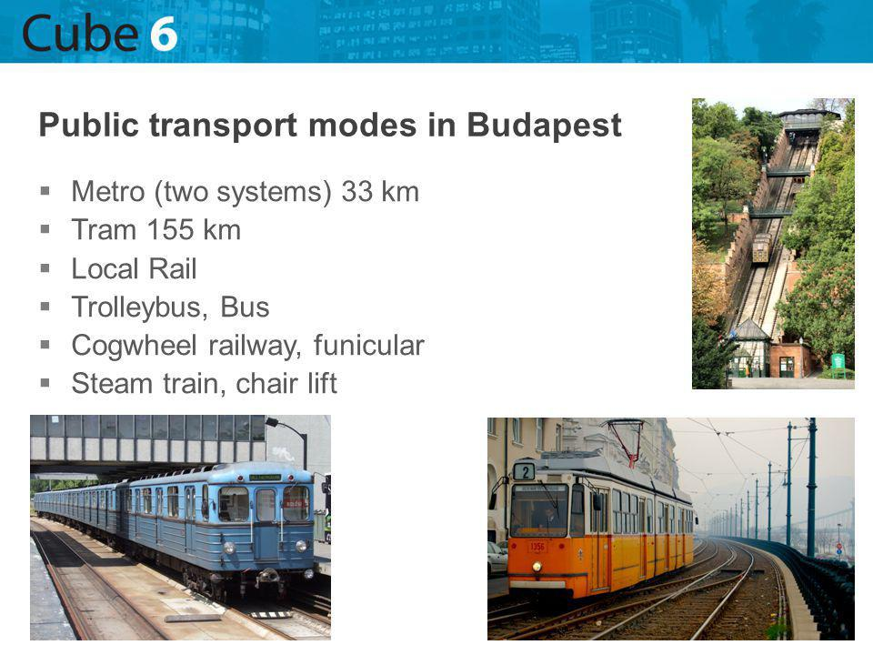Public transport modes in Budapest Metro (two systems) 33 km Tram 155 km Local Rail Trolleybus, Bus Cogwheel railway, funicular Steam train, chair lift