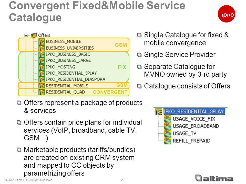 Convergent Fixed&Mobile Service Catalogue 20 FIX CONVERGENT GSM Single Catalogue for fixed & mobile convergence Single Service Provider Separate Catal