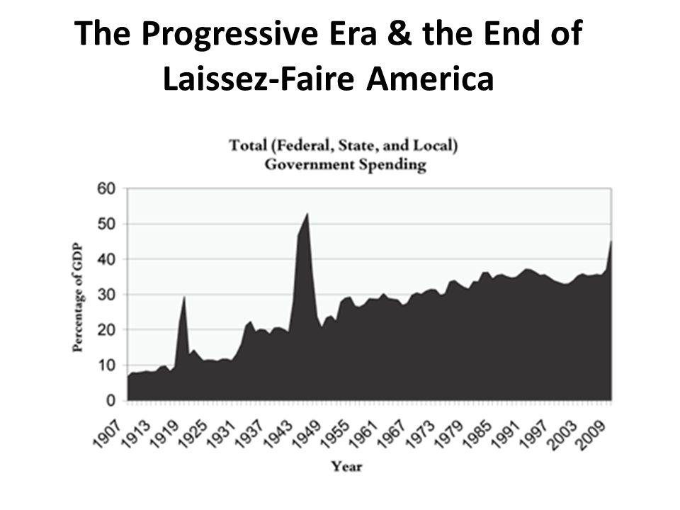 The Progressive Era & the End of Laissez-Faire America