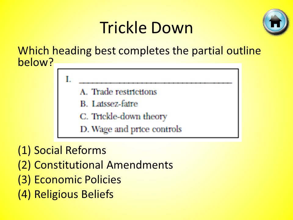 Trickle Down Which heading best completes the partial outline below.