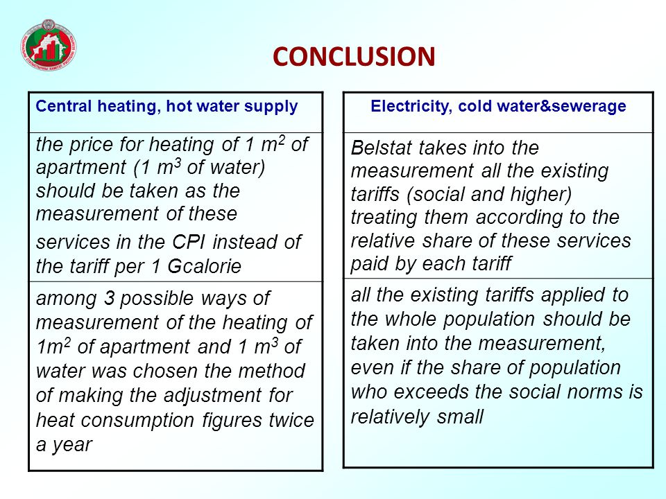 CONCLUSION Central heating, hot water supply the price for heating of 1 m 2 of apartment (1 m 3 of water) should be taken as the measurement of these services in the CPI instead of the tariff per 1 Gcalorie among 3 possible ways of measurement of the heating of 1m 2 of apartment and 1 m 3 of water was chosen the method of making the adjustment for heat consumption figures twice a year Electricity, cold water&sewerage Belstat takes into the measurement all the existing tariffs (social and higher) treating them according to the relative share of these services paid by each tariff all the existing tariffs applied to the whole population should be taken into the measurement, even if the share of population who exceeds the social norms is relatively small