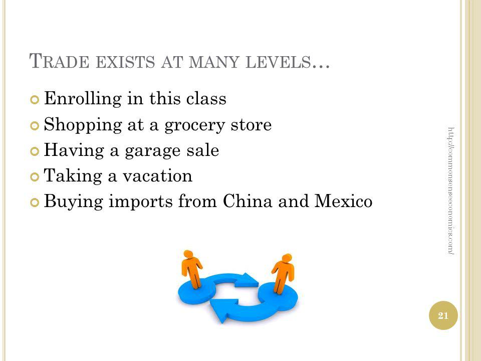 T RADE EXISTS AT MANY LEVELS … Enrolling in this class Shopping at a grocery store Having a garage sale Taking a vacation Buying imports from China and Mexico http://commonsenseeconomics.com/ 21