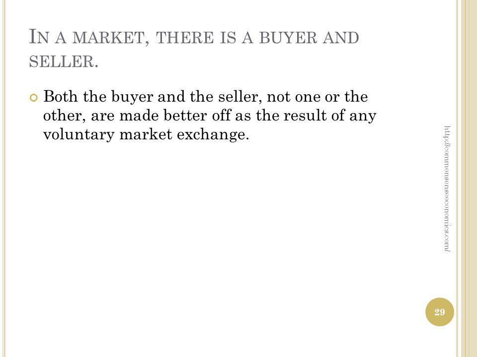 I N A MARKET, THERE IS A BUYER AND SELLER.