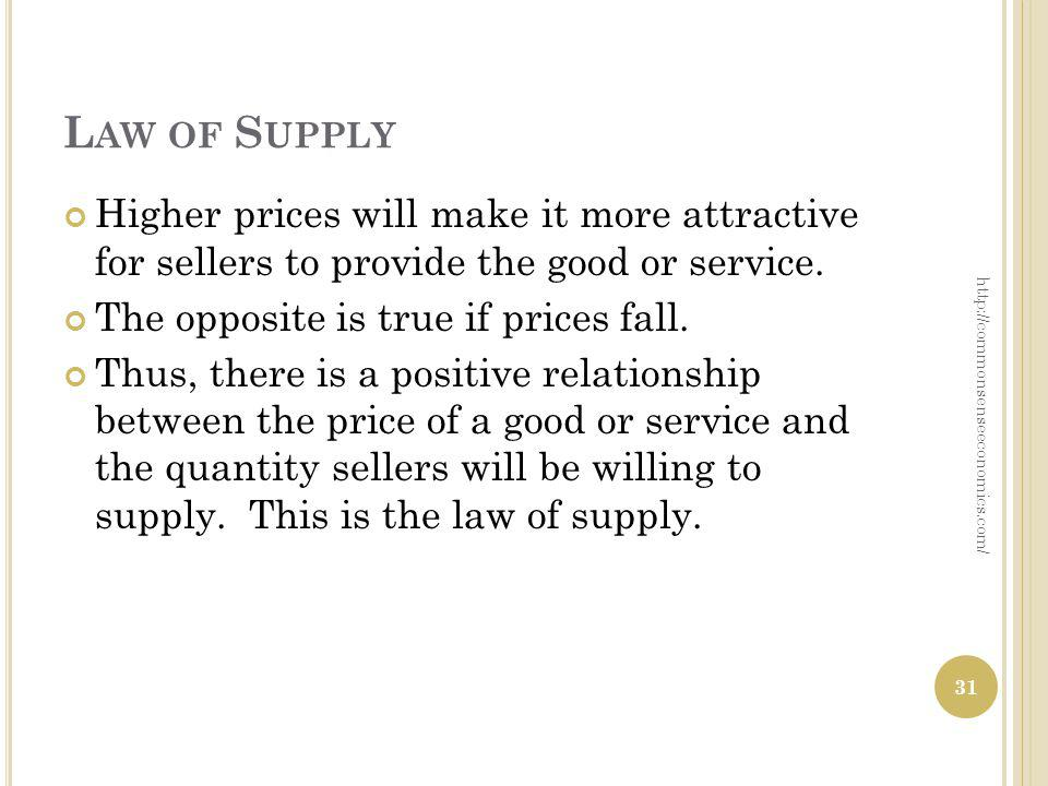L AW OF S UPPLY Higher prices will make it more attractive for sellers to provide the good or service. The opposite is true if prices fall. Thus, ther