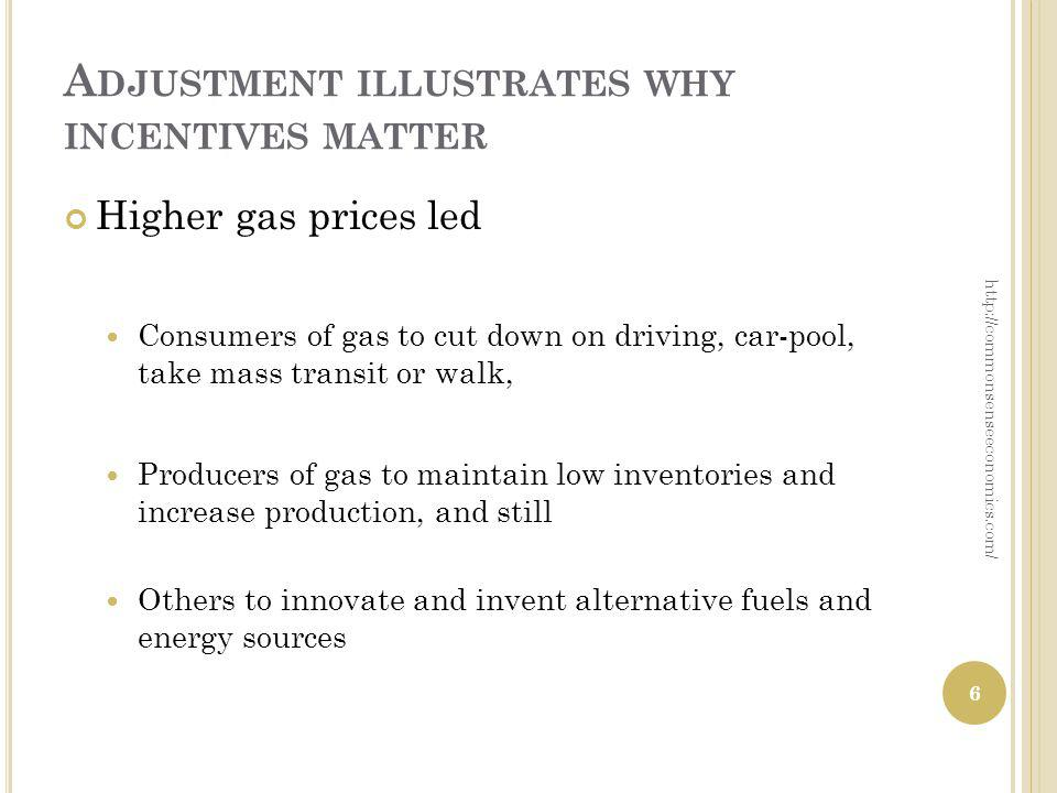 A DJUSTMENT ILLUSTRATES WHY INCENTIVES MATTER Higher gas prices led Consumers of gas to cut down on driving, car-pool, take mass transit or walk, Prod