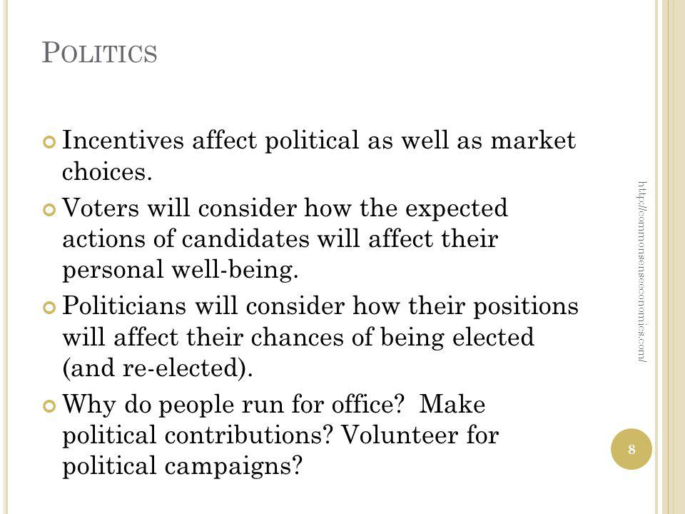 P OLITICS Incentives affect political as well as market choices.