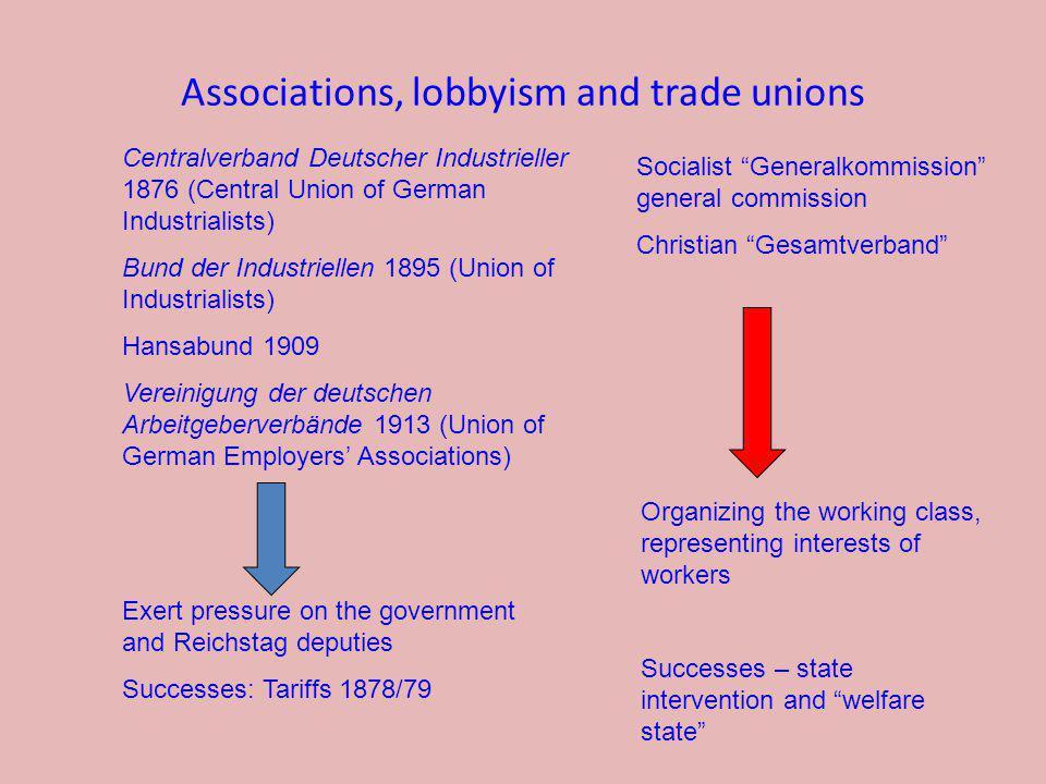 Centralverband Deutscher Industrieller 1876 (Central Union of German Industrialists) Bund der Industriellen 1895 (Union of Industrialists) Hansabund 1