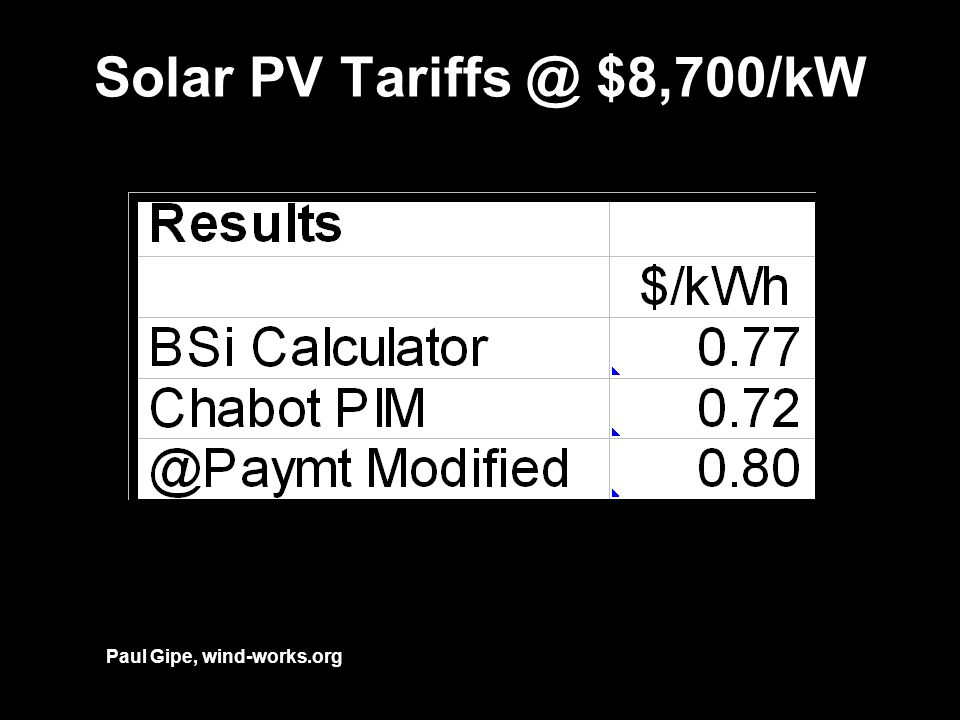 Solar PV Tariffs @ $8,700/kW Paul Gipe, wind-works.org