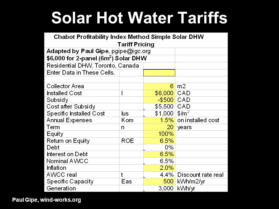 Solar Hot Water Tariffs Paul Gipe, wind-works.org