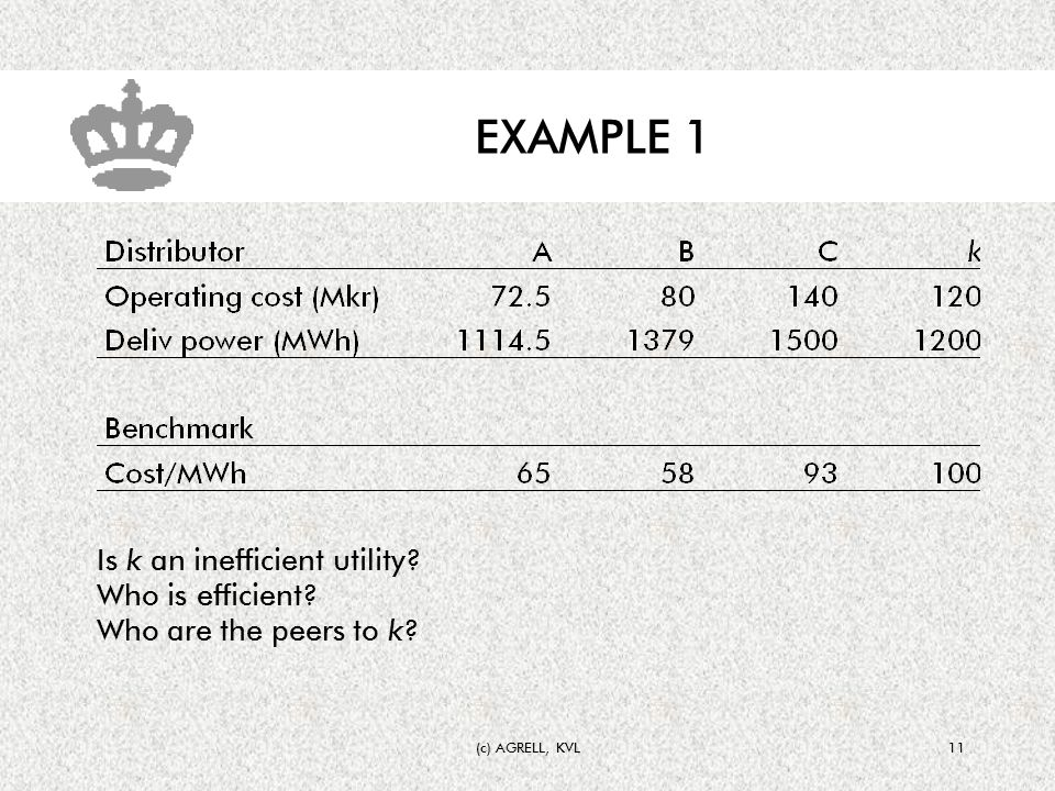 (c) AGRELL, KVL11 EXAMPLE 1 Is k an inefficient utility Who is efficient Who are the peers to k
