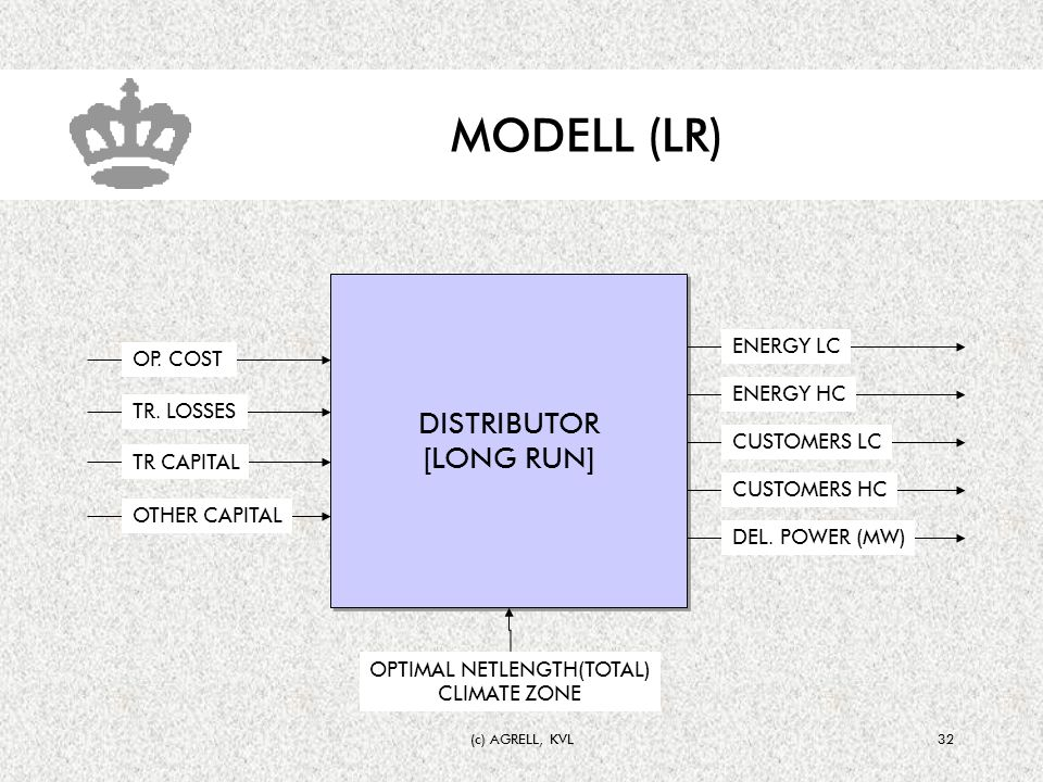 (c) AGRELL, KVL32 MODELL (LR) DISTRIBUTOR [LONG RUN] DISTRIBUTOR [LONG RUN] OP.