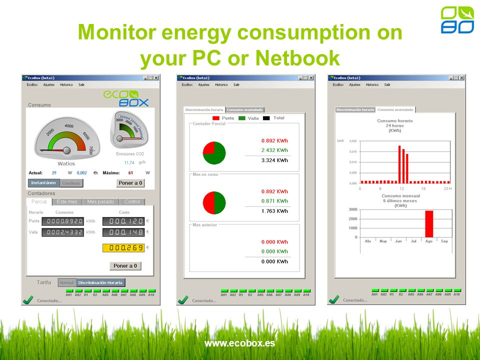 www.ecobox.es Monitor energy consumption on your PC or Netbook