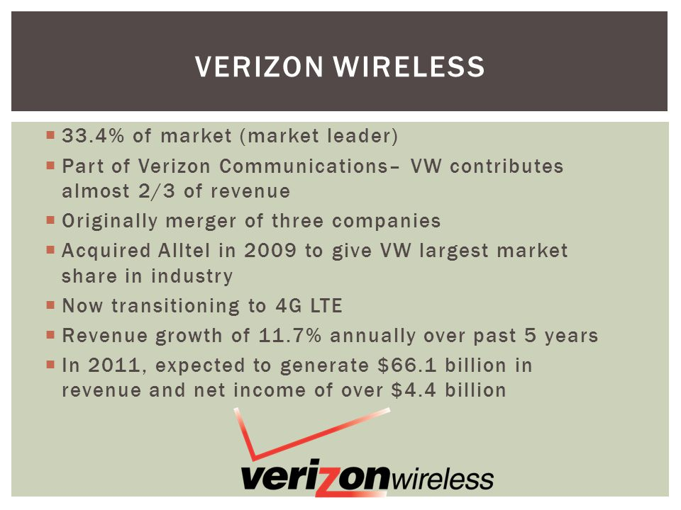 33.4% of market (market leader) Part of Verizon Communications– VW contributes almost 2/3 of revenue Originally merger of three companies Acquired Alltel in 2009 to give VW largest market share in industry Now transitioning to 4G LTE Revenue growth of 11.7% annually over past 5 years In 2011, expected to generate $66.1 billion in revenue and net income of over $4.4 billion VERIZON WIRELESS