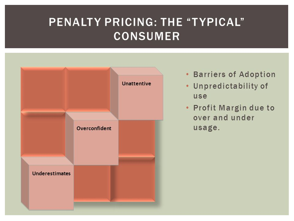 Underestimates Overconfident Unattentive PENALTY PRICING: THE TYPICAL CONSUMER Barriers of Adoption Unpredictability of use Profit Margin due to over and under usage.